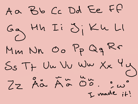 Forum Write Your Alphabets In Handwriting Style